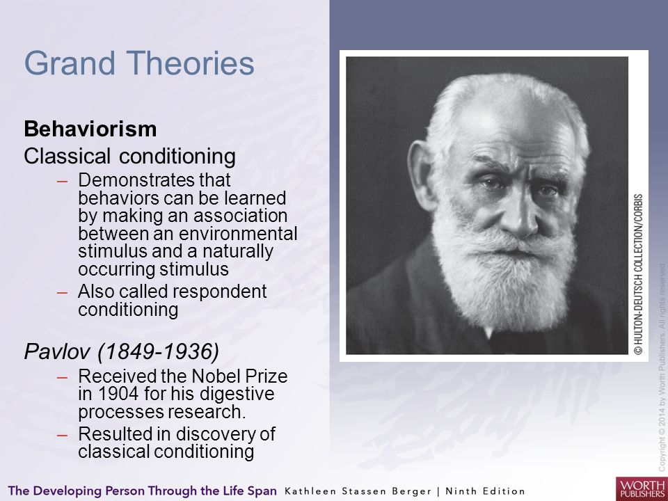Grand Theories Behaviorism Classical conditioning Pavlov (1849-1936)