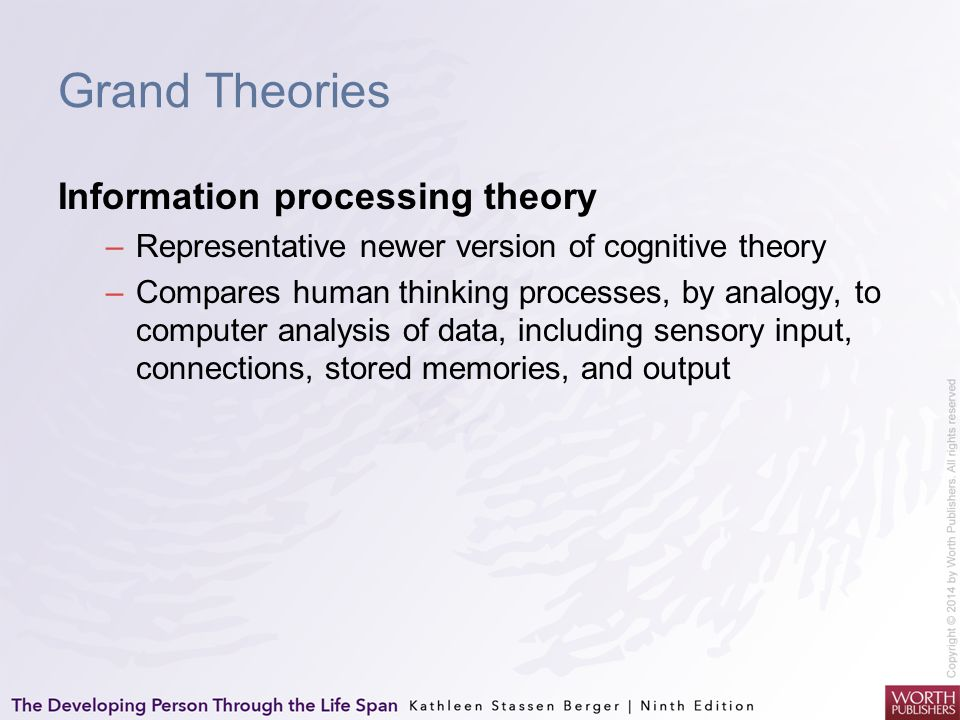 Grand Theories Information processing theory