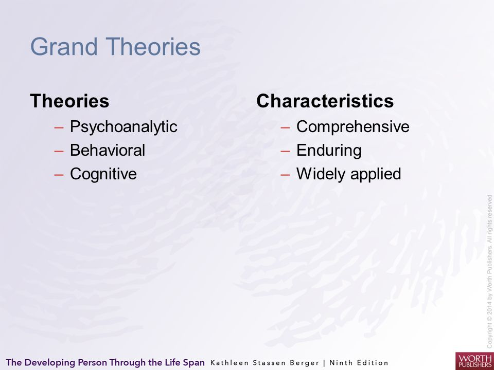 Grand Theories Theories Characteristics Psychoanalytic Behavioral