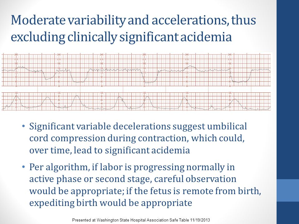 Moderate variability and accelerations, thus excluding clinically significant acidemia