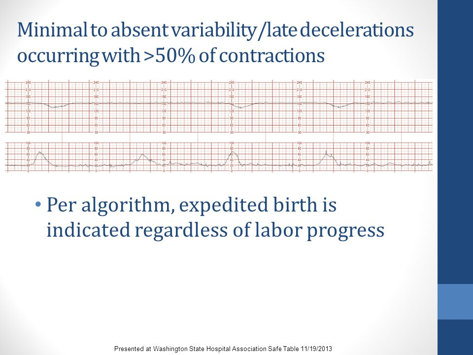 Minimal to absent variability/late decelerations occurring with >50% of contractions