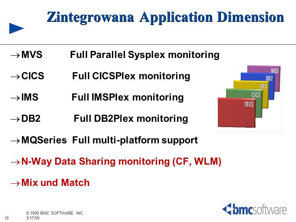 Zintegrowana Application Dimension