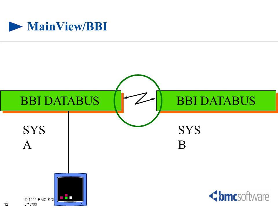 MainView/BBI BBI DATABUS SYSA SYSB