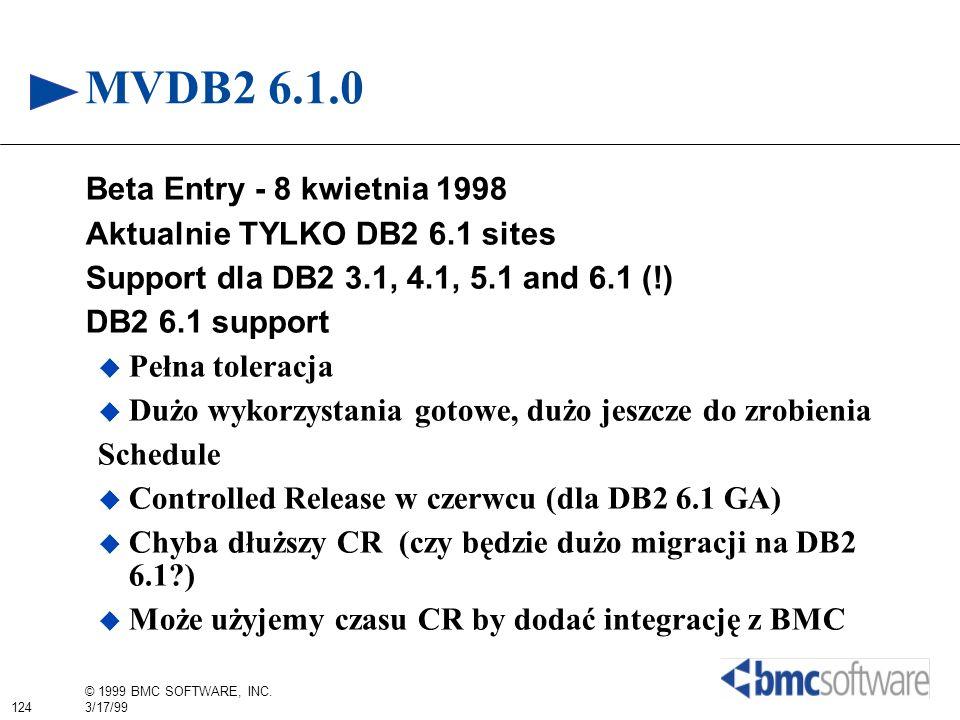 MVDB2 6.1.0 Beta Entry - 8 kwietnia 1998 Aktualnie TYLKO DB2 6.1 sites