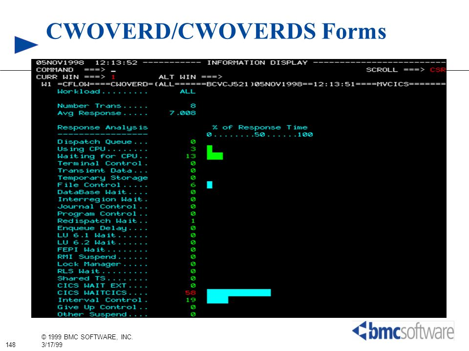 CWOVERD/CWOVERDS Forms