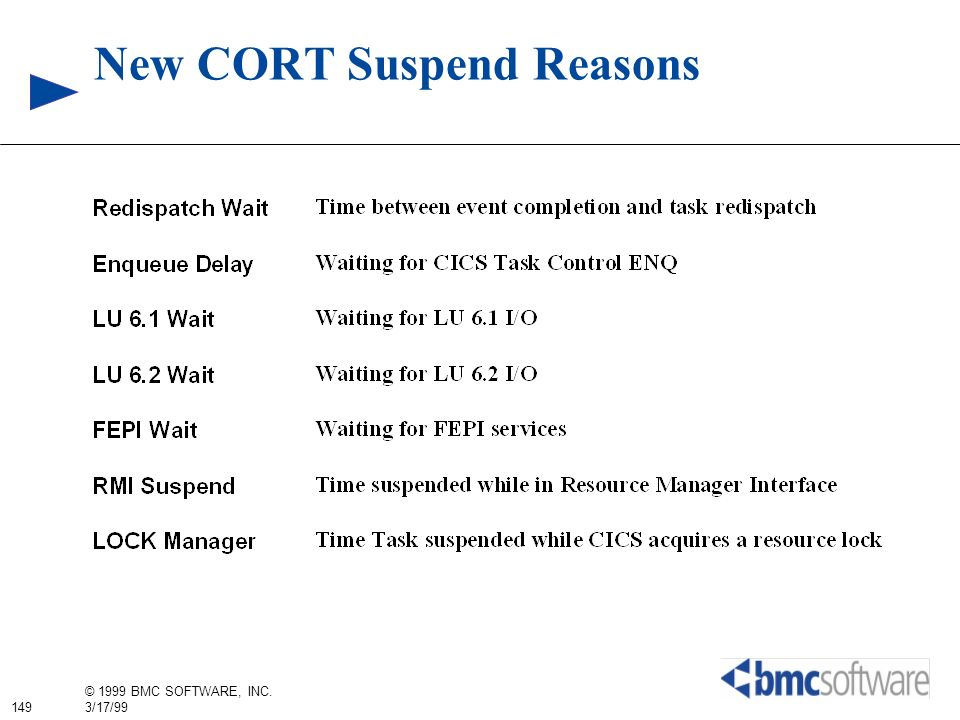New CORT Suspend Reasons