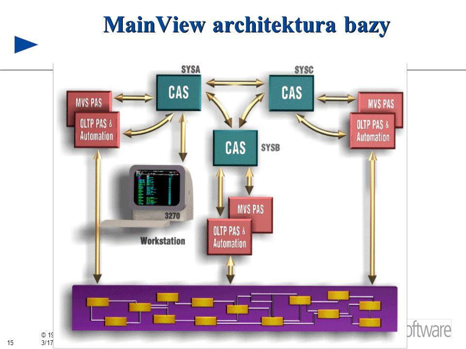 MainView architektura bazy