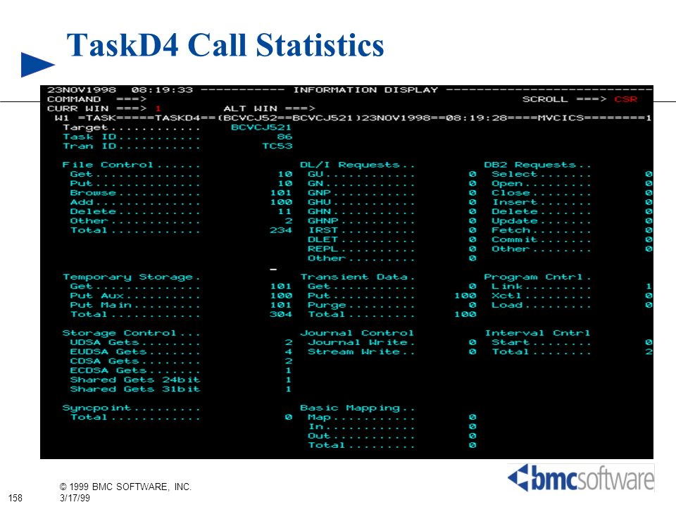 TaskD4 Call Statistics