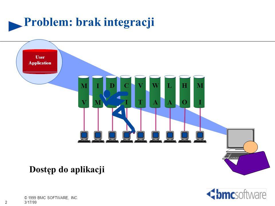 Problem: brak integracji
