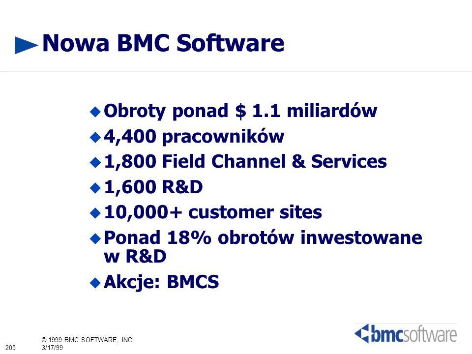 Nowa BMC Software Obroty ponad $ 1.1 miliardów 4,400 pracowników