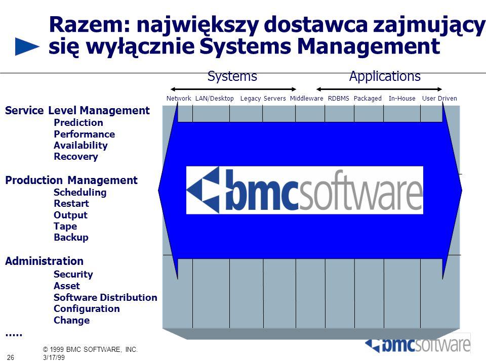 Razem: największy dostawca zajmujący się wyłącznie Systems Management