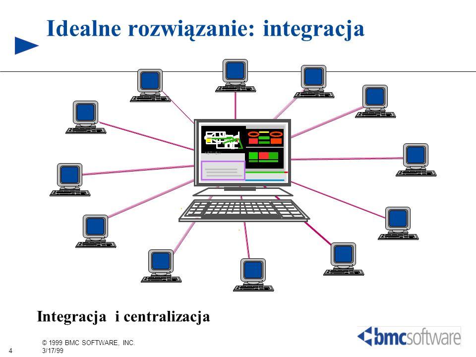 Idealne rozwiązanie: integracja