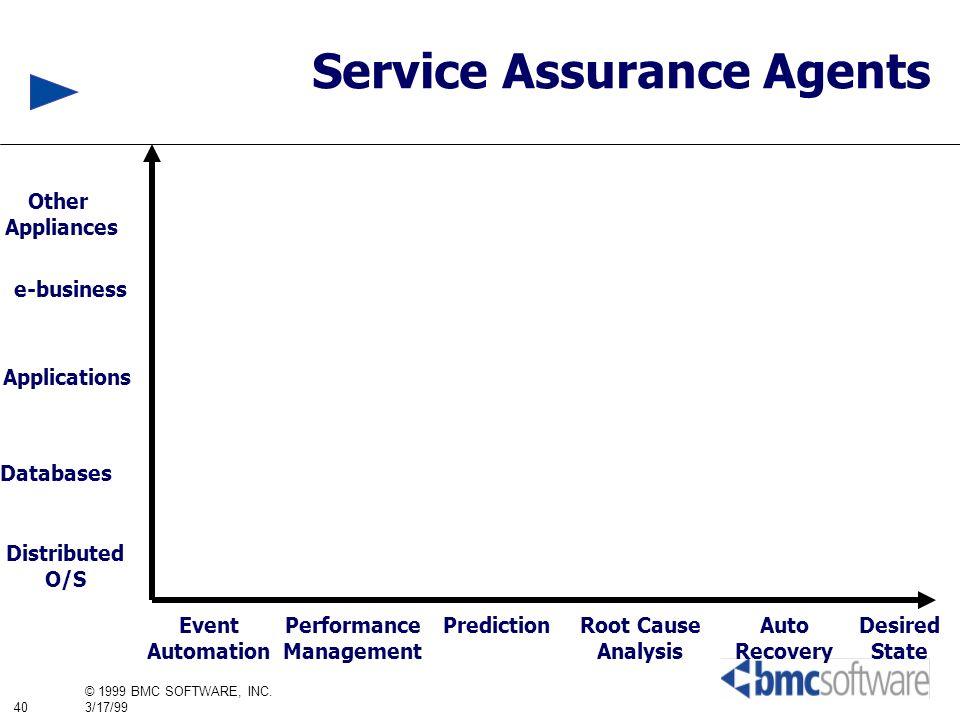 Service Assurance Agents