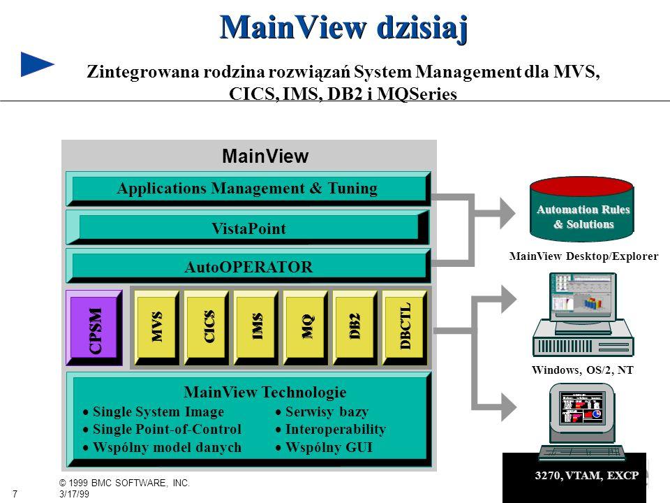 Applications Management & Tuning MainView Desktop/Explorer