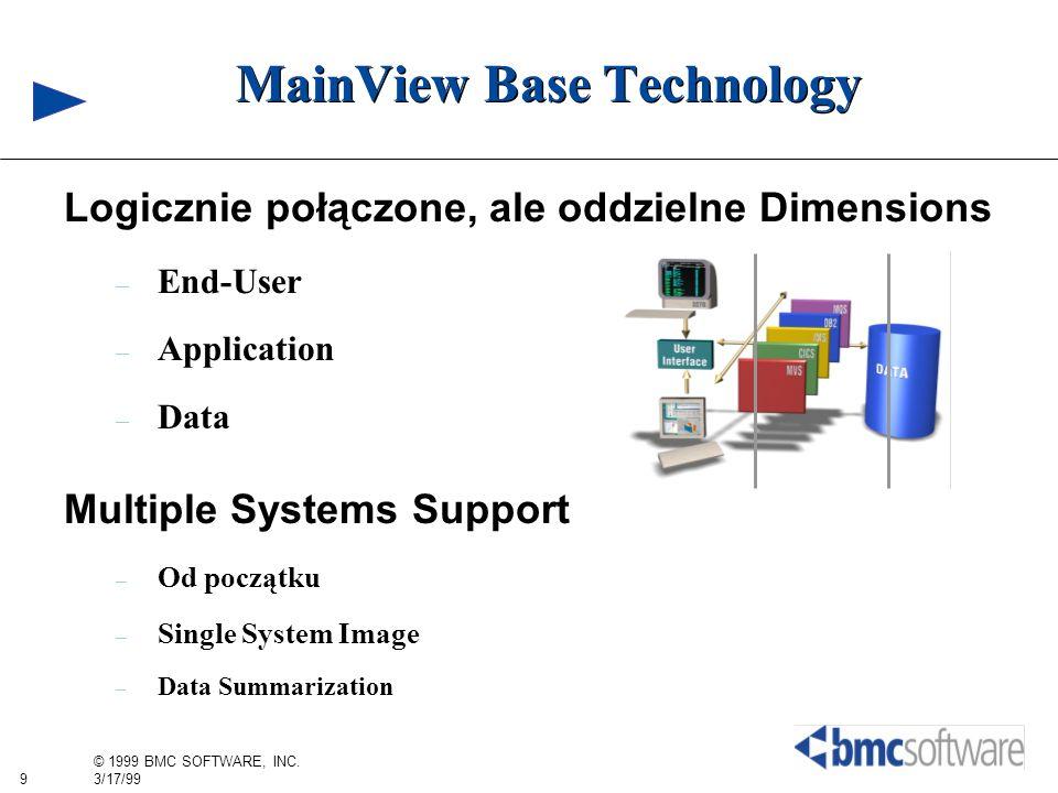 MainView Base Technology