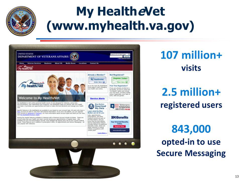 My HealtheVet (www.myhealth.va.gov)