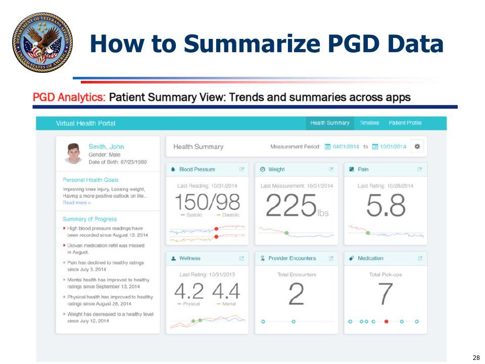 How to Summarize PGD Data
