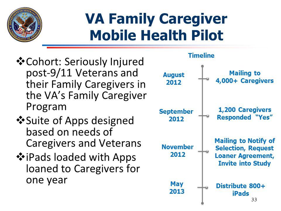 VA Family Caregiver Mobile Health Pilot