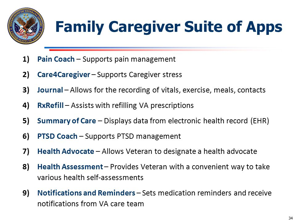 Family Caregiver Suite of Apps