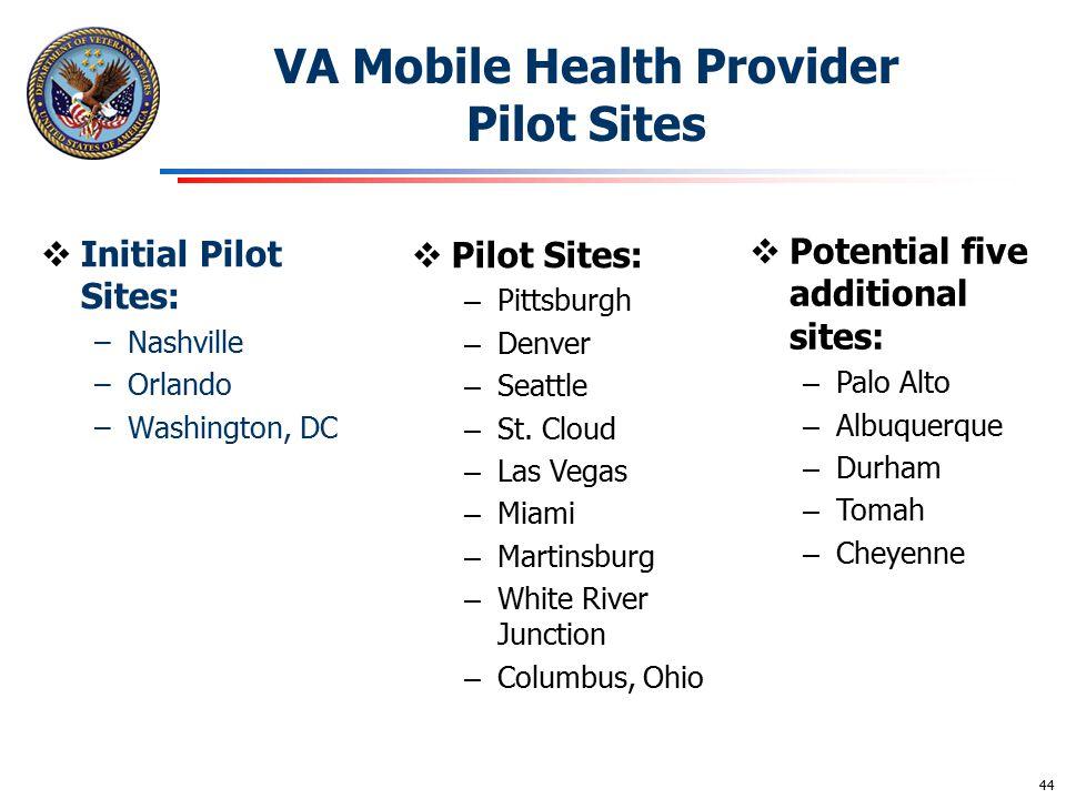 VA Mobile Health Provider Pilot Sites