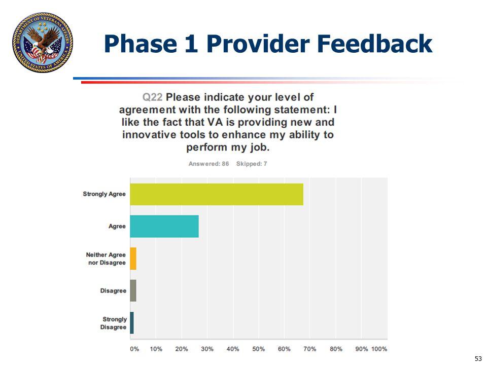 Phase 1 Provider Feedback