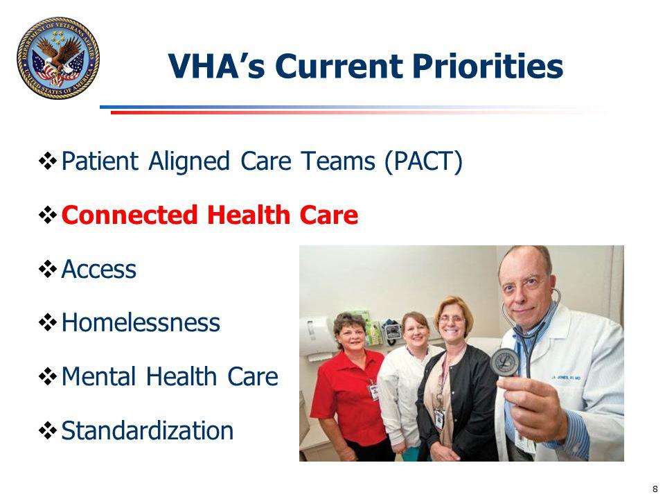 VHA's Current Priorities