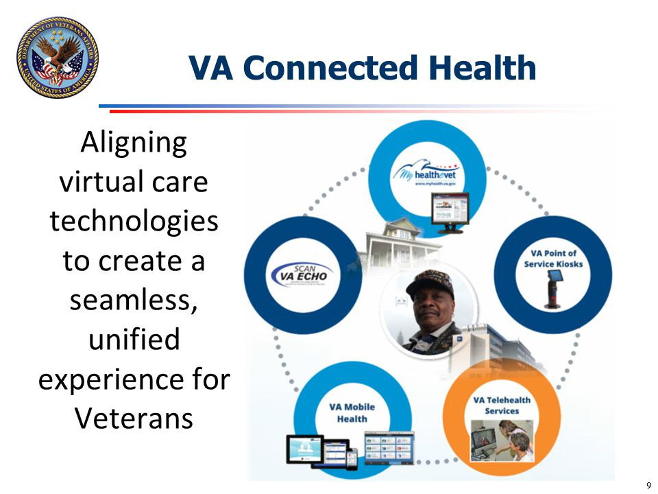 VA Connected Health Aligning virtual care technologies to create a seamless, unified experience for Veterans.