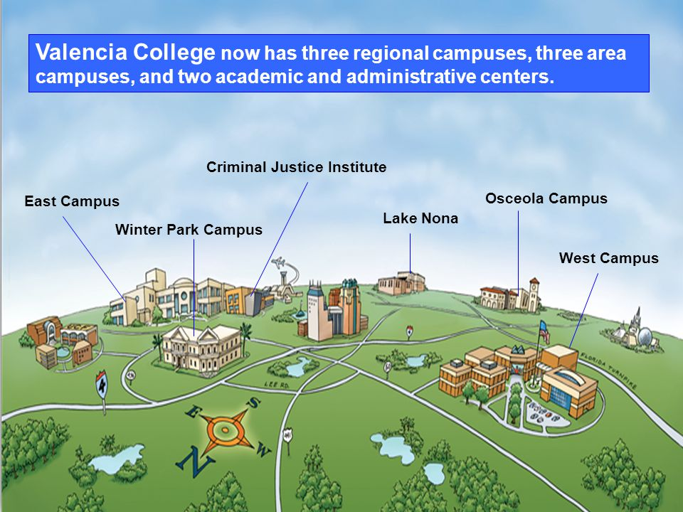 Valencia College now has three regional campuses, three area campuses, and two academic and administrative centers.