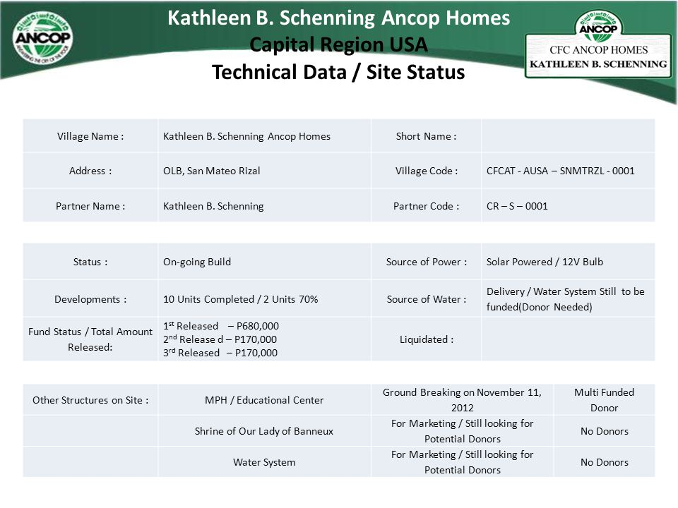 Kathleen B. Schenning Ancop Homes Technical Data / Site Status