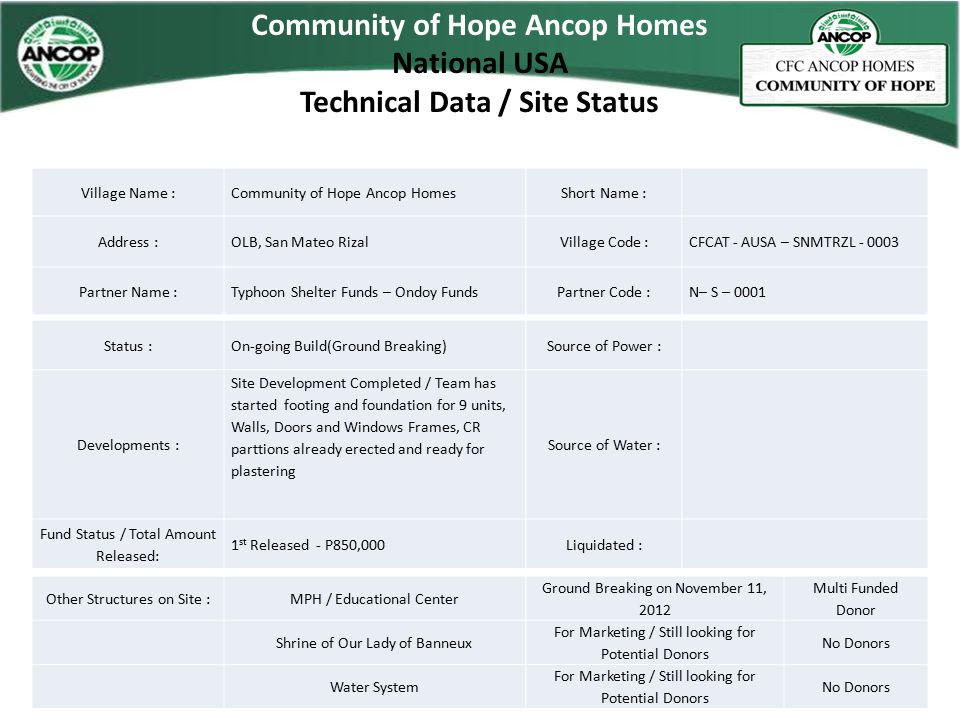 Community of Hope Ancop Homes Technical Data / Site Status