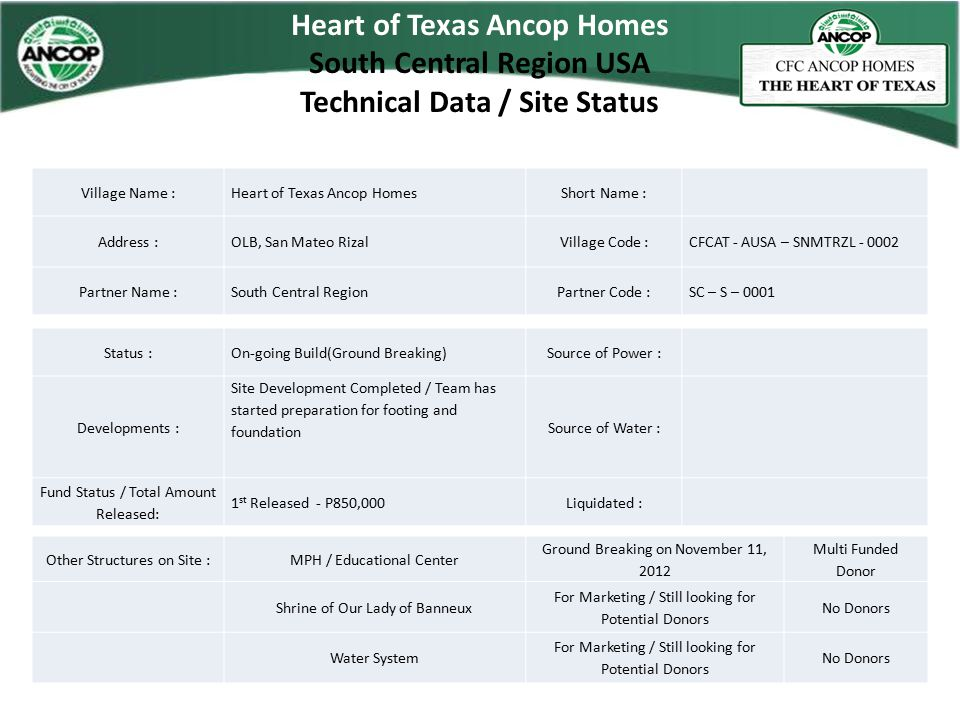 Heart of Texas Ancop Homes South Central Region USA