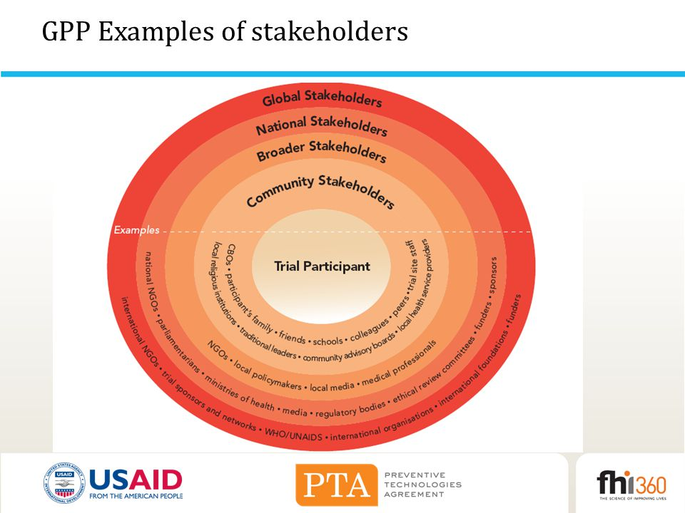 GPP Examples of stakeholders