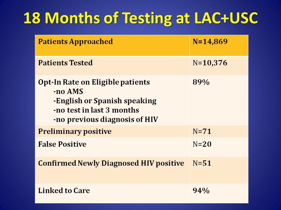 18 Months of Testing at LAC+USC