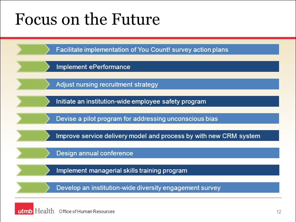 Focus on the Future Facilitate implementation of You Count! survey action plans. Implement ePerformance.