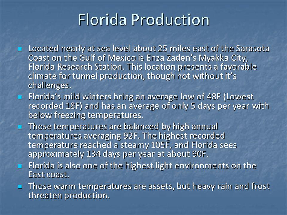 Florida Production