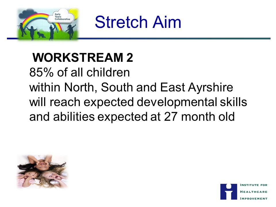 Stretch Aim
