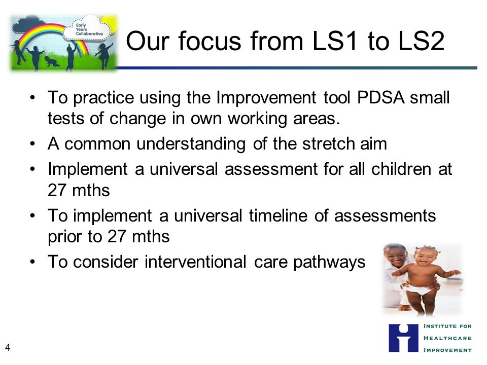 Our focus from LS1 to LS2 To practice using the Improvement tool PDSA small tests of change in own working areas.