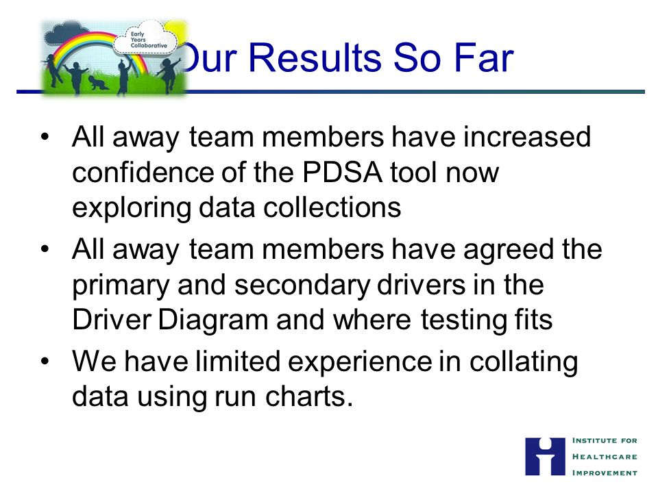 Our Results So Far All away team members have increased confidence of the PDSA tool now exploring data collections.