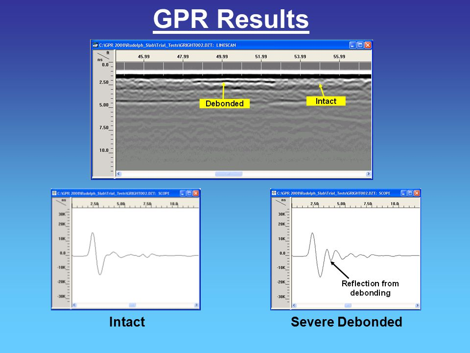 GPR Results Intact Severe Debonded