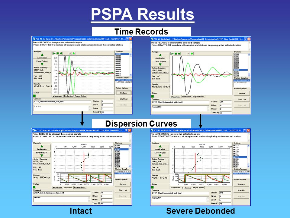 PSPA Results Time Records Dispersion Curves Intact Severe Debonded