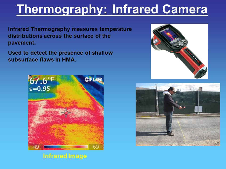 Thermography: Infrared Camera