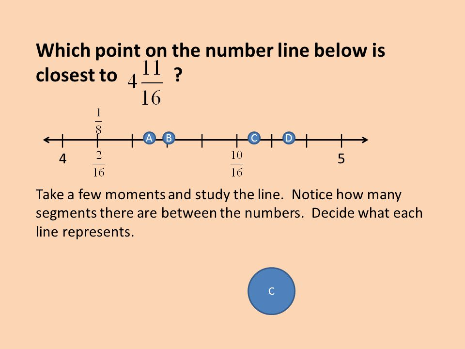 Which point on the number line below is closest to