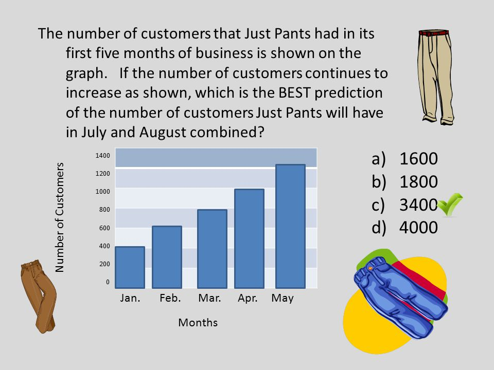 The number of customers that Just Pants had in its first five months of business is shown on the graph. If the number of customers continues to increase as shown, which is the BEST prediction of the number of customers Just Pants will have in July and August combined