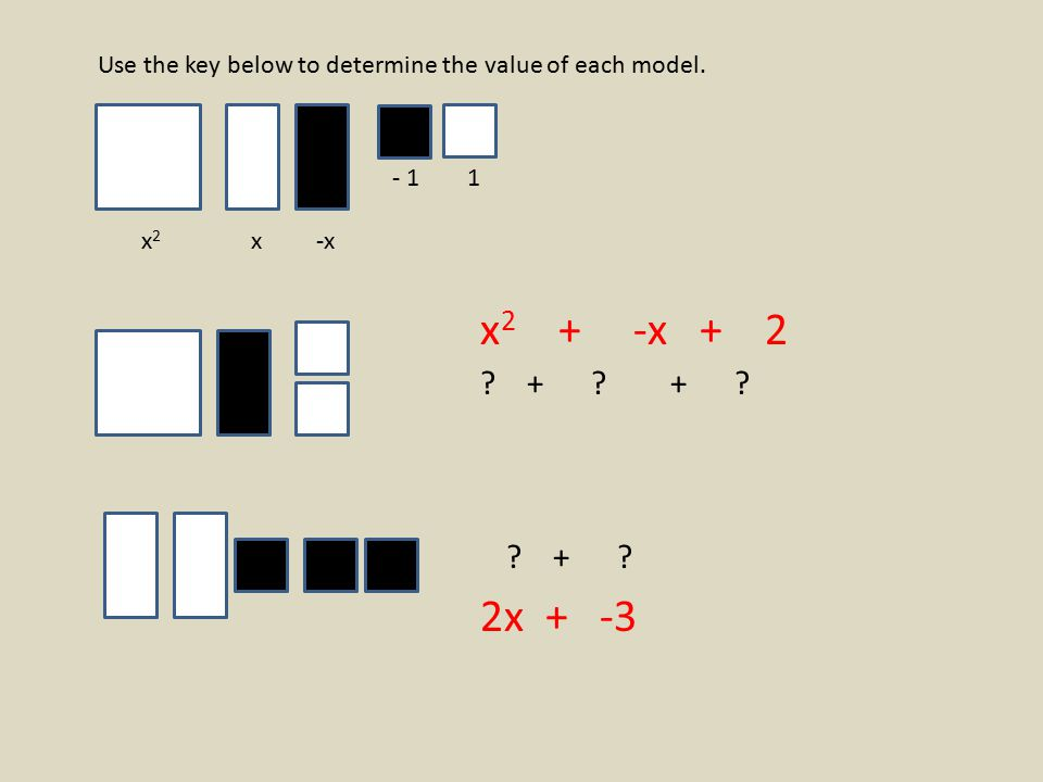 Use the key below to determine the value of each model.