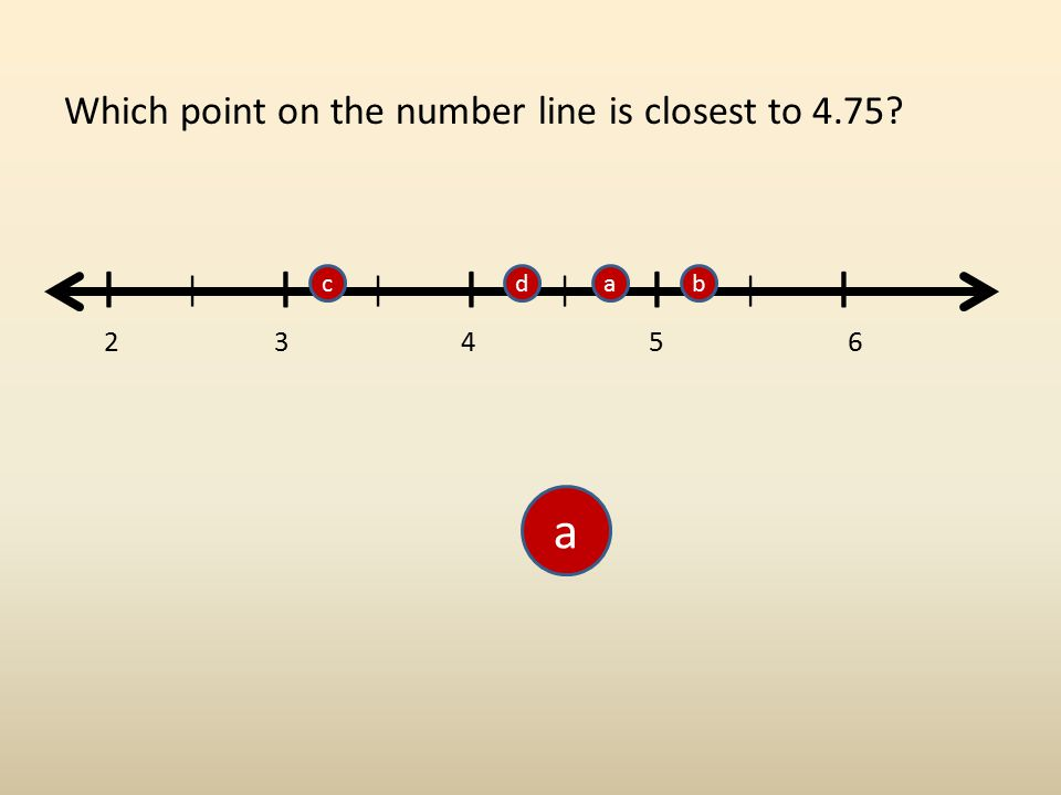a Which point on the number line is closest to 4.75 | | | | | | | | |