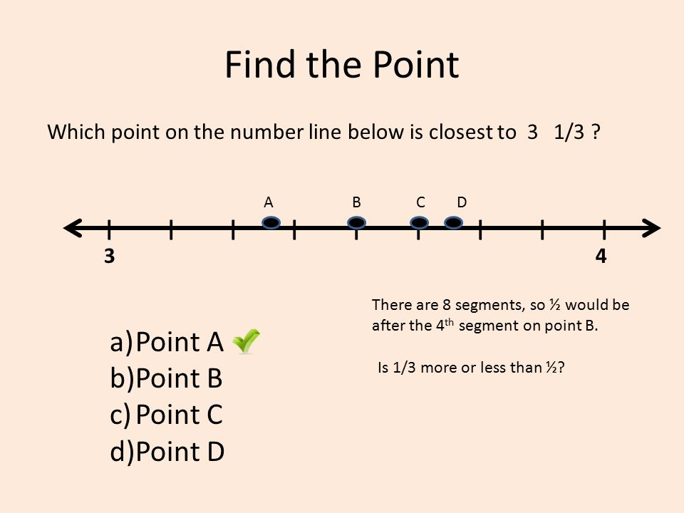 Find the Point Point A Point B Point C Point D