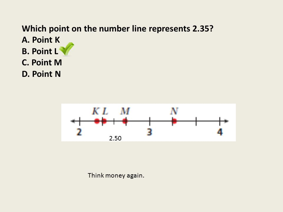 Which point on the number line represents 2.35 A. Point K B. Point L