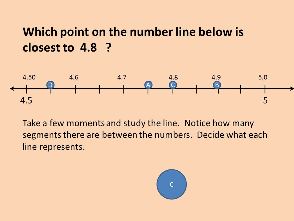 Which point on the number line below is closest to 4.8