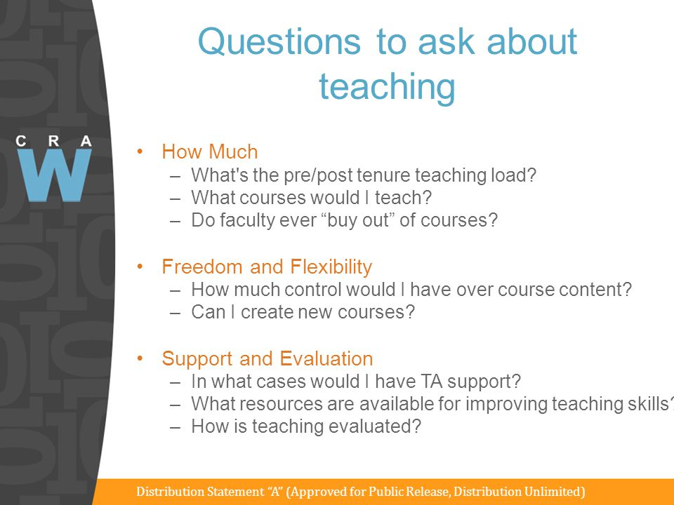 Questions to ask about teaching