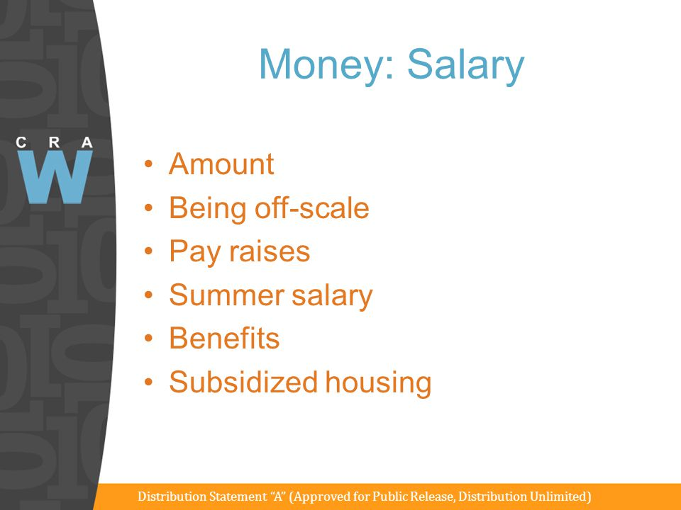 Money: Salary Amount Being off-scale Pay raises Summer salary Benefits